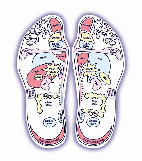 Go Well Fußreflexzonen-Socken